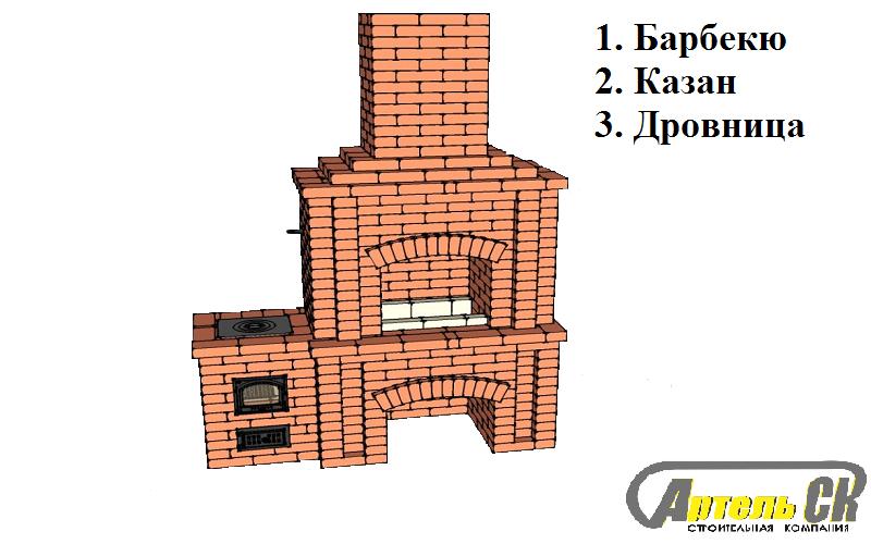Барбекю комплекс своими руками пошаговая инструкция